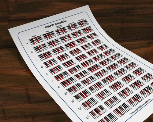 Product picture THE ULTIMATE PIANO / KEYBOARD CHORD CHART